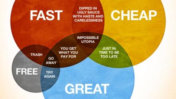 Нужная диаграмма
